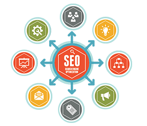 i-Marketing- SEO SMM and SMO Services