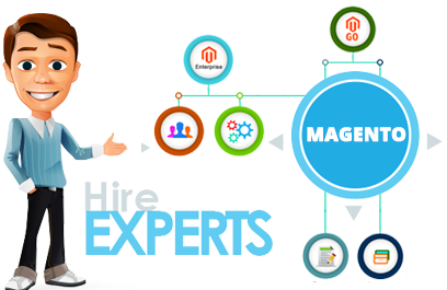 hire-magento-developer-in-pakistan